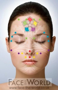 Eastern Acupressure - Face The World