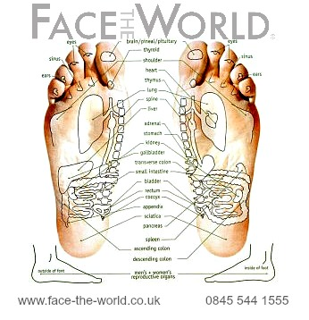 Introducing Thai Foot Massage Face The World